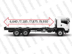 ISUZU FVM 240 แรงม้า แค่ 2.3 ล้านเศษเท่านั้น ด่วน!!